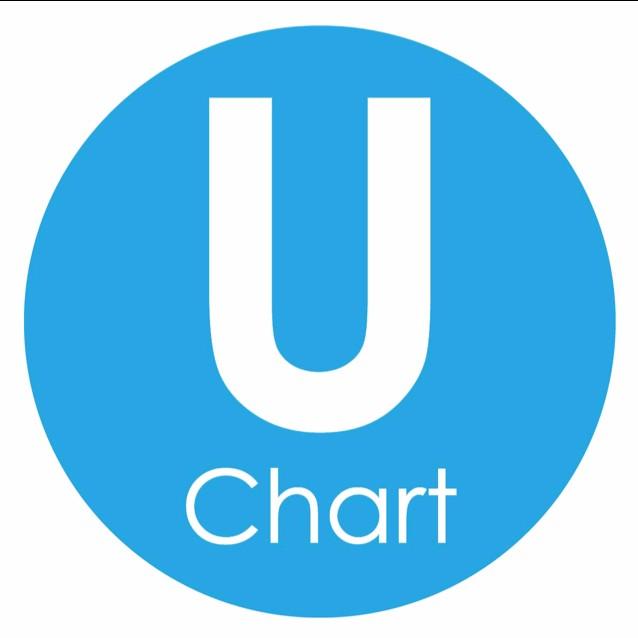 �M7�~u_u-chart